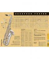 Grifftabelle Saxophon-Poster