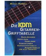 KDM Gitarren Grifftabelle